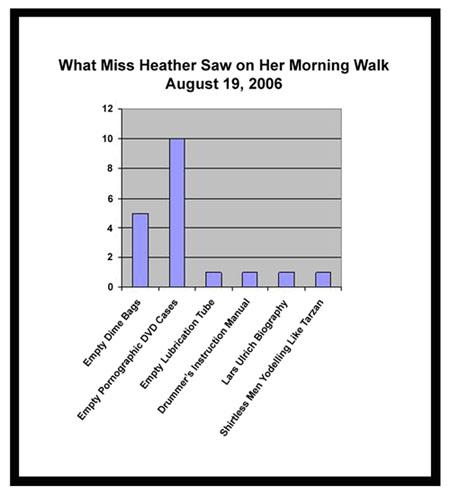Saturday Morning Stats